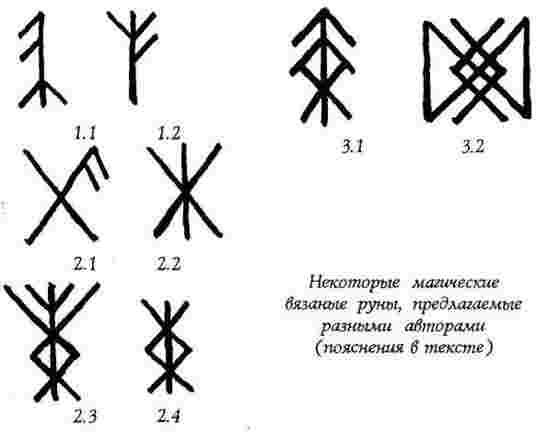 Магические символы. Символика в магии. Символы талисманы. Cae4de32abec