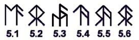 Магические символы. Символика в магии. Символы талисманы. Raznye